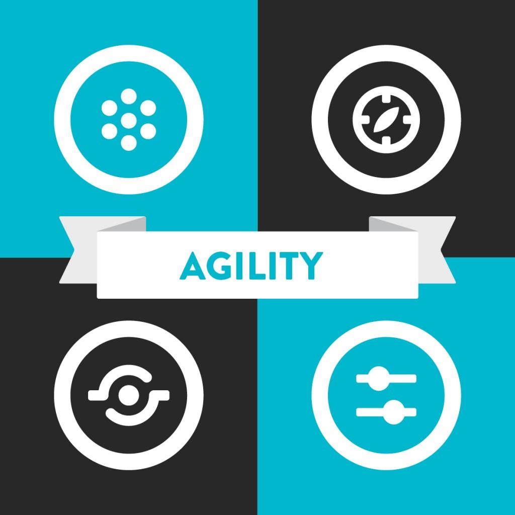 i4-Model-Agility