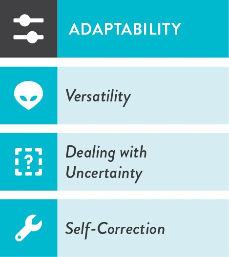 i4-Neuroleader-Adaptability
