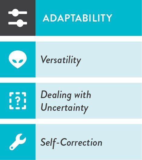 i4-Neuroleader-Adaptability