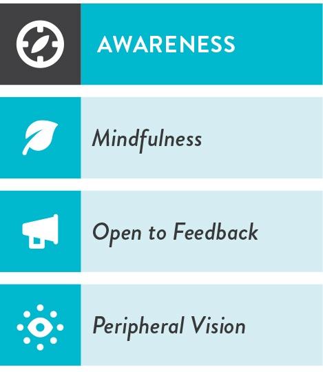 i4-Neuroleader-Awareness