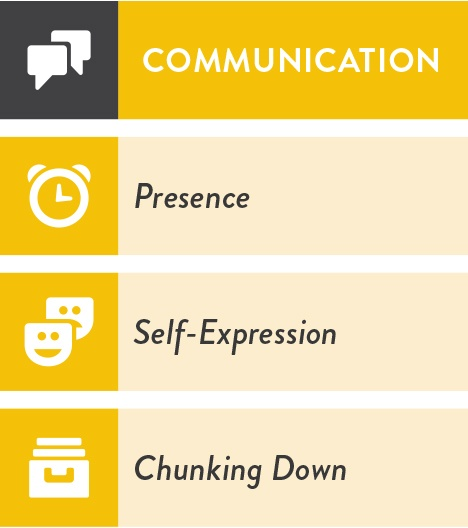i4-Neuroleader-Model-Communication