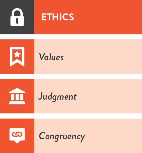 i4-Neuroleader-Model-Ethics