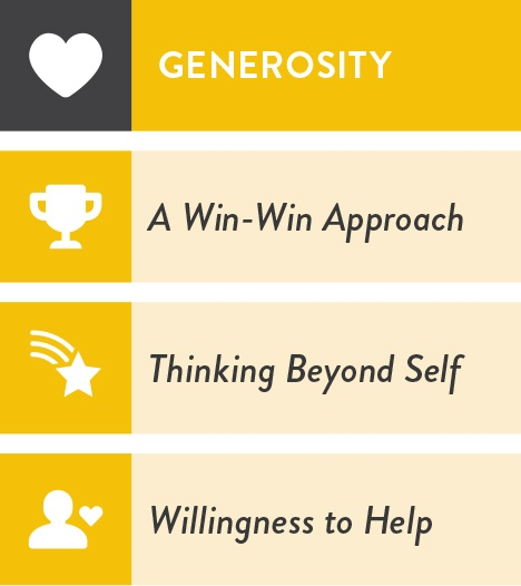 i4-Neuroleader-Model-Generosity