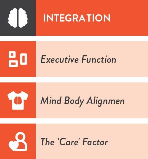 i4-Neuroleader-Model-Integration