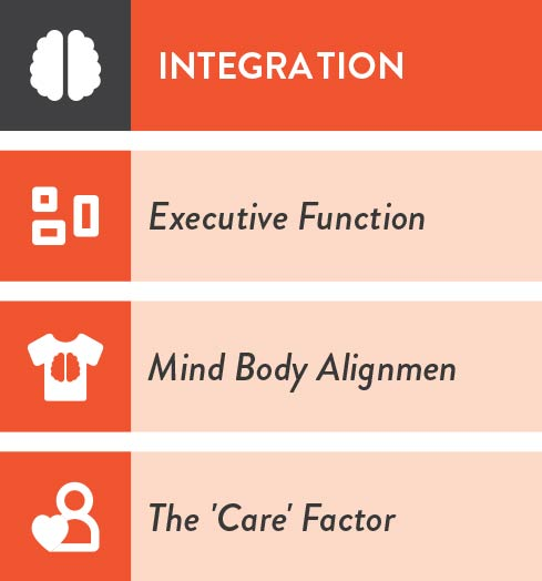 i4-Neuroleader-Model-Integration