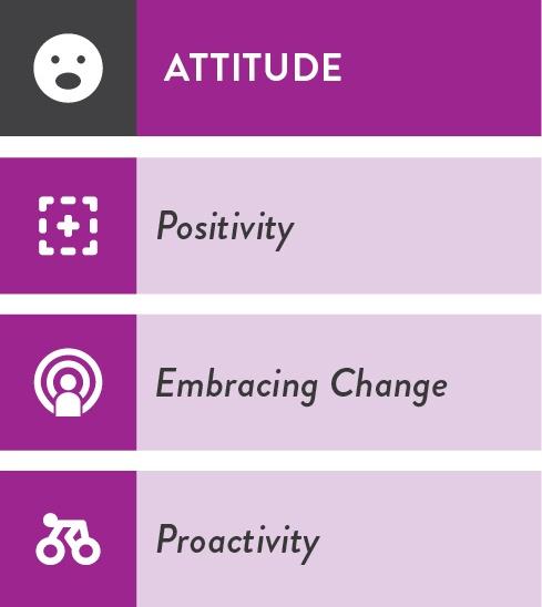 i4-Curriculum_Attitude_03.jpg