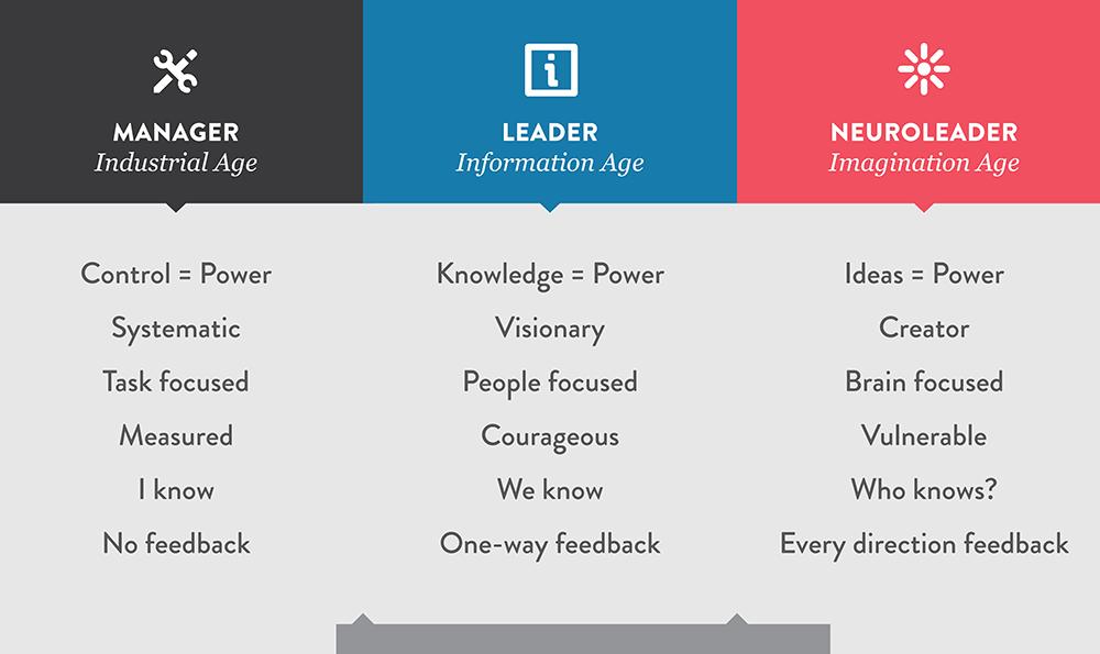 The-Evolution-of-Leadership.jpg